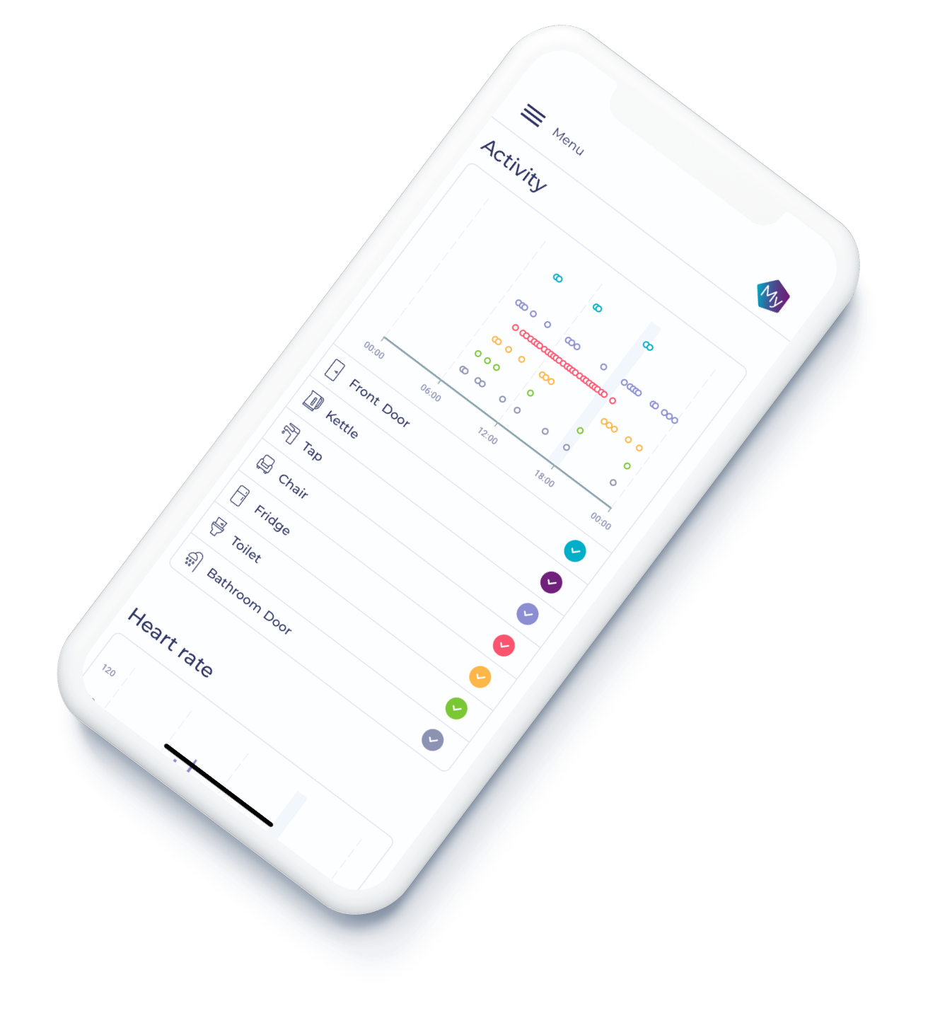 MySense App Sensor Activity Visualisation On A Smartphone